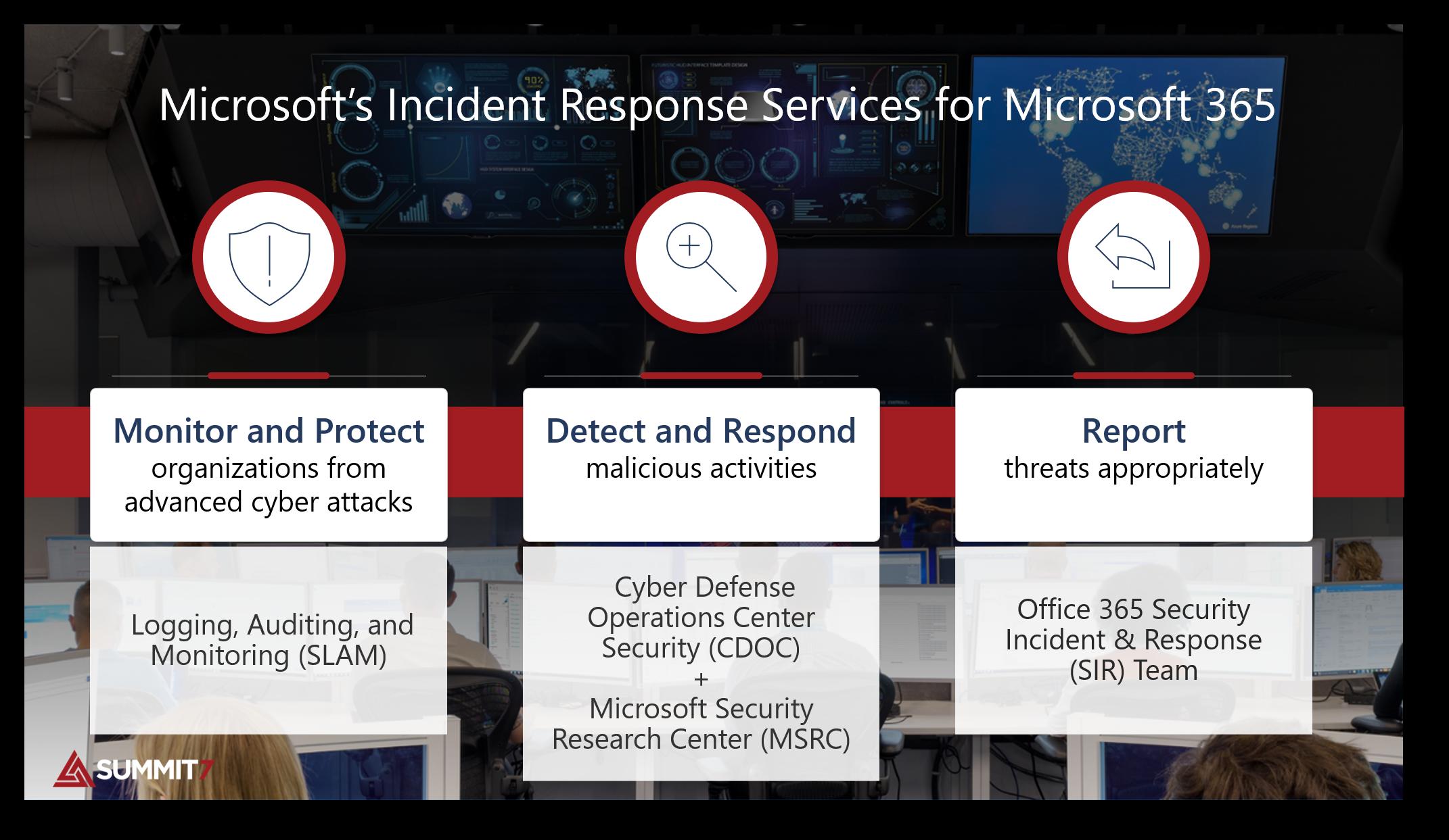 Incident Response Microsoft 365 GCC and GCC High